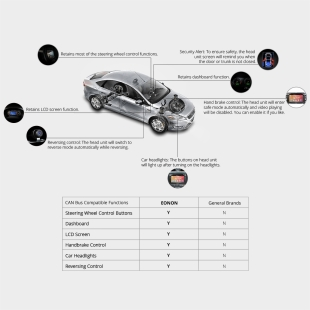 Inilex Gps Wiring Diagram New - Ford Mondeo Mk4 Canbus, Cliparts & Cartoons  - Jing.fmJing.fm
