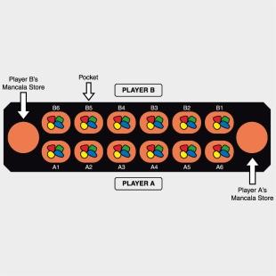 How To Play Mancala Play Mancala Transparent Cartoon Jing Fm